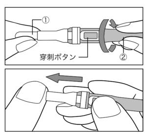 採血針(ランセット)使用方法