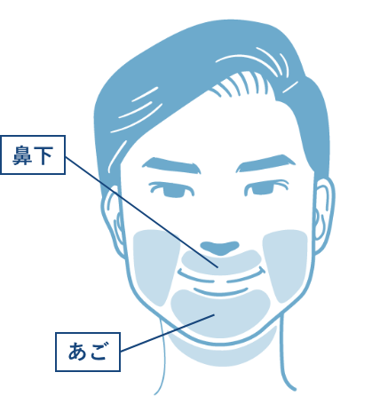 ヒゲ脱毛の範囲は鼻下とあご