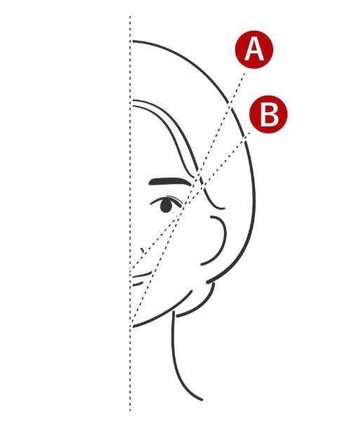 シロノクリニック流 眉の黄金比の出し方
